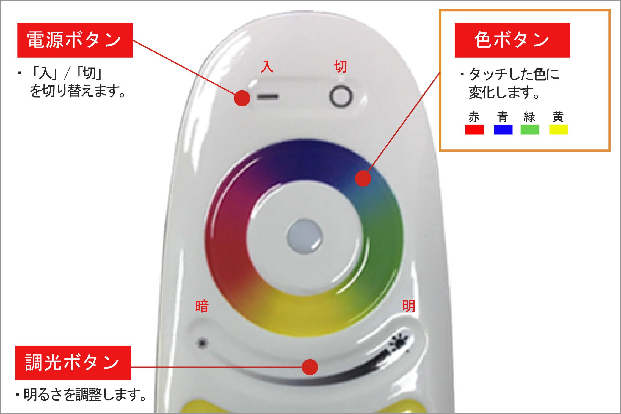 光る家具 クラシオン タッチパネルリモコン 性能2