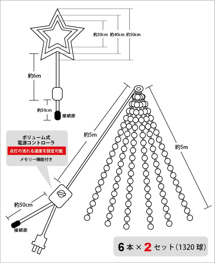 イルミネーションドレープナイアガラHV 設計図