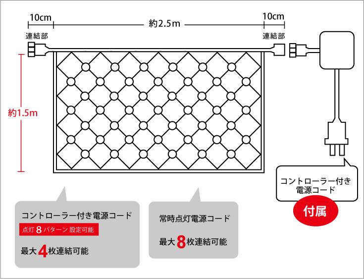 イルミネーション220球ネットライト 設計図