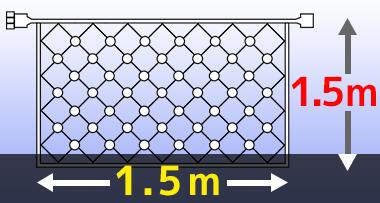 LEDイルミネーションネットライト1.5m