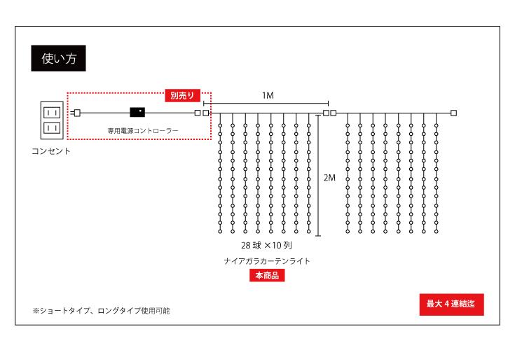 イルミネーションナイアガラHV 280球設計図