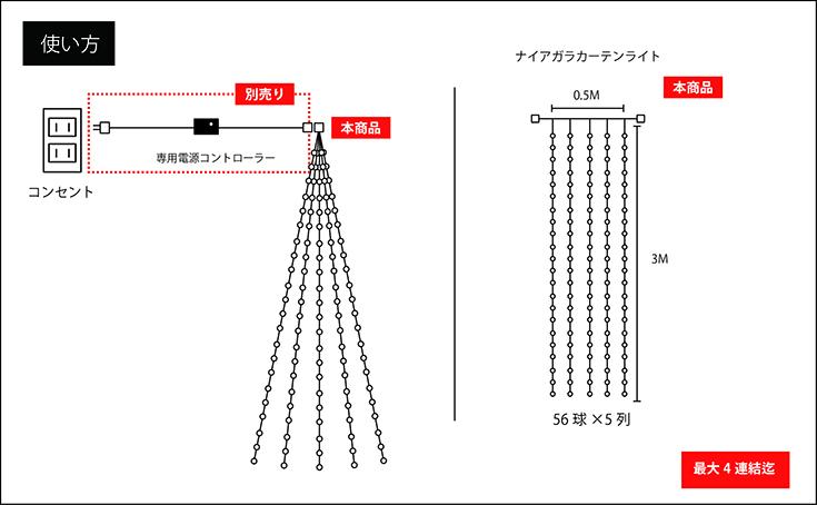 イルミネーションナイアガラHV 280球long設計図