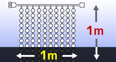 LEDイルミネーションナイアガラライト 1m