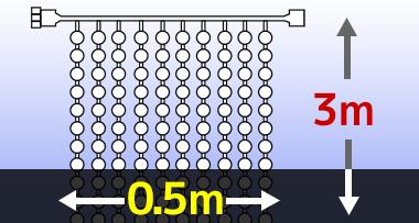 LEDイルミネーションナイアガラライト 3m