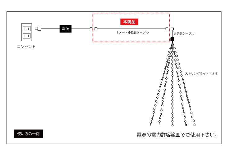 5メートル延長ケーブル 設計図