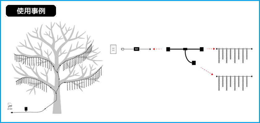2分配連結ケーブル 使用事例1