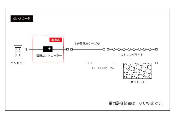 イルミネーション HVモデル用電源コントローラー 使い方一例