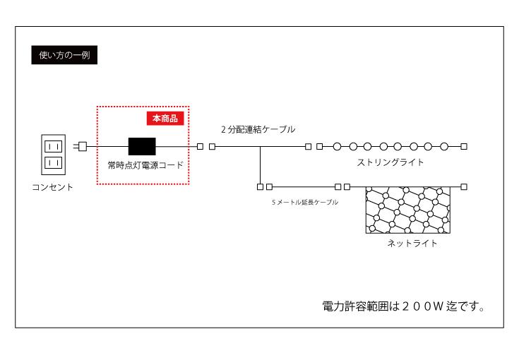 イルミネーション HVモデル用常時点灯電源コード 使い方一例