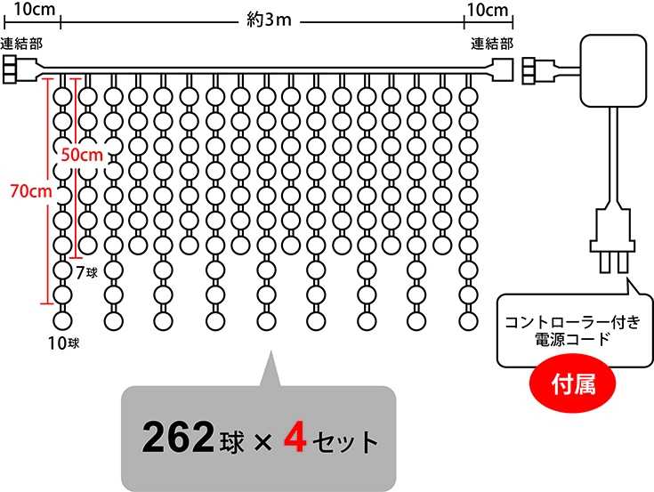 イルミネーションつららHV 1048球設計図