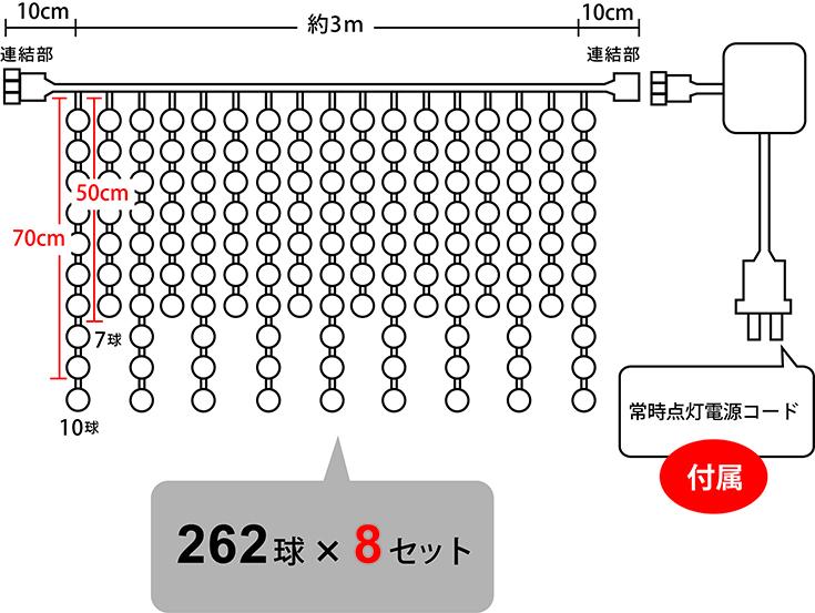 イルミネーションつららHV 2096球設計図