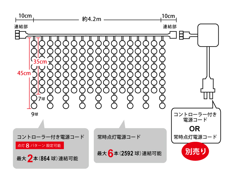 イルミネーションつららHV 432球設計図