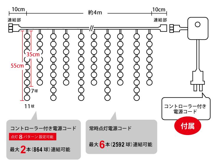 イルミネーションつらら 432球設計図