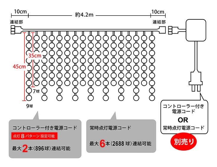 イルミネーションつららHV 468球設計図