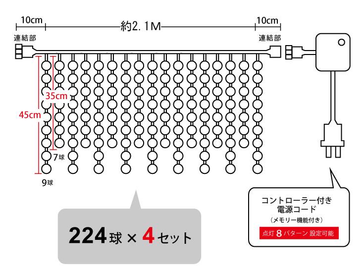 イルミネーションつららHV 896球(224球×4本)球設計図