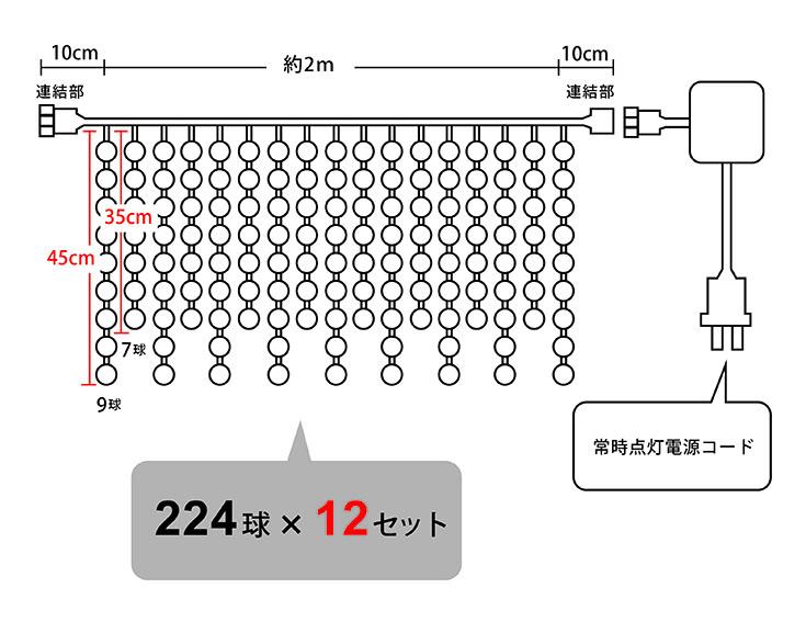 イルミネーション新つらら2688球設計図