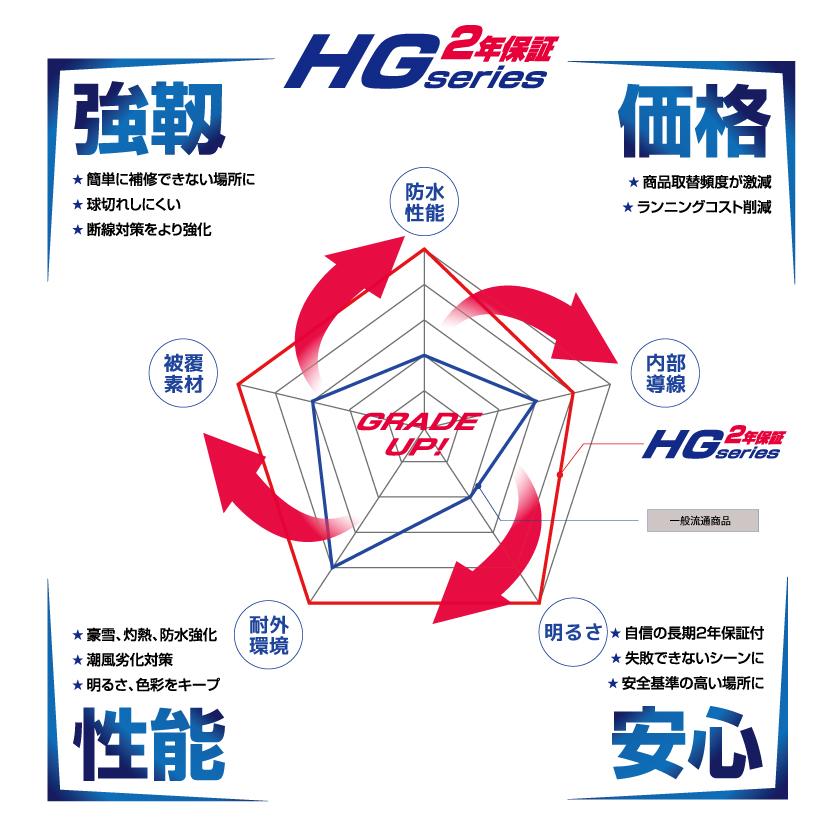 hg2ストリングライトの特徴�