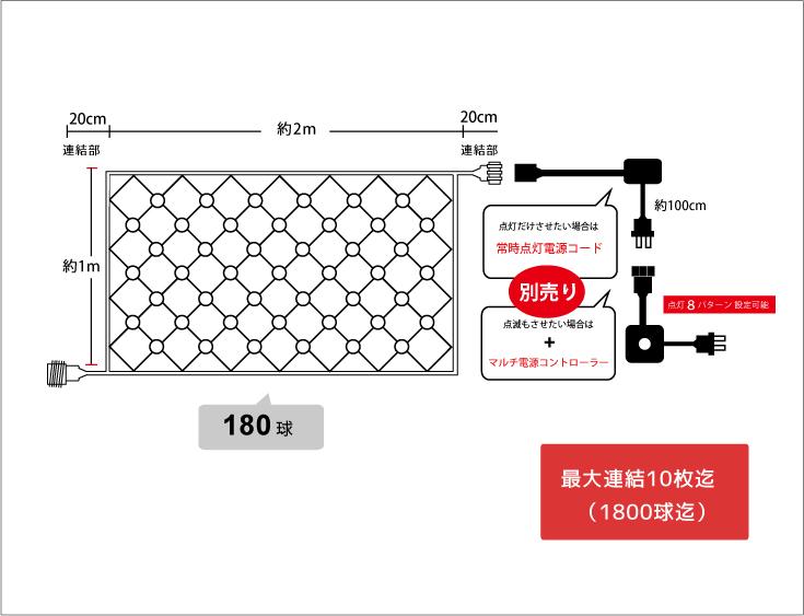 設計図 HG2年保証シリーズ 180球ネットライト