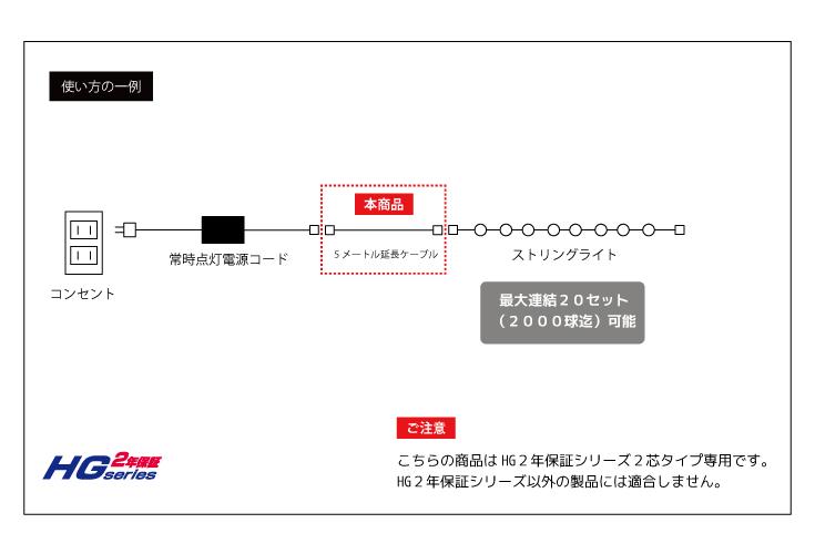 イルミネーション HG2年保証シリーズ用2芯タイプ延長ケーブル 使い方一例