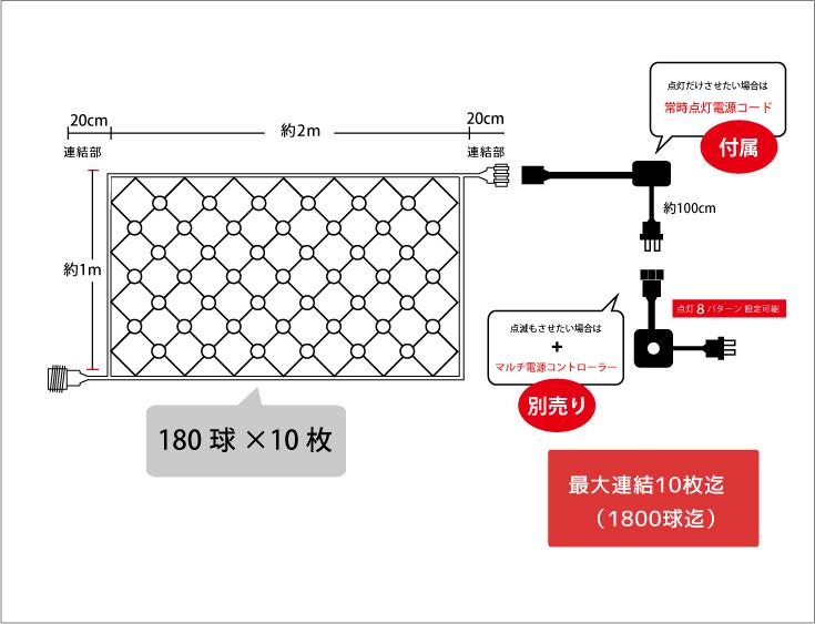設計図 HG2年保証シリーズ 1800球セット ネットライト