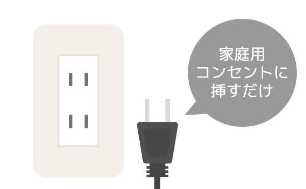 プロジェクションロゴライト・ゴボライトは家庭用電源で簡単設置