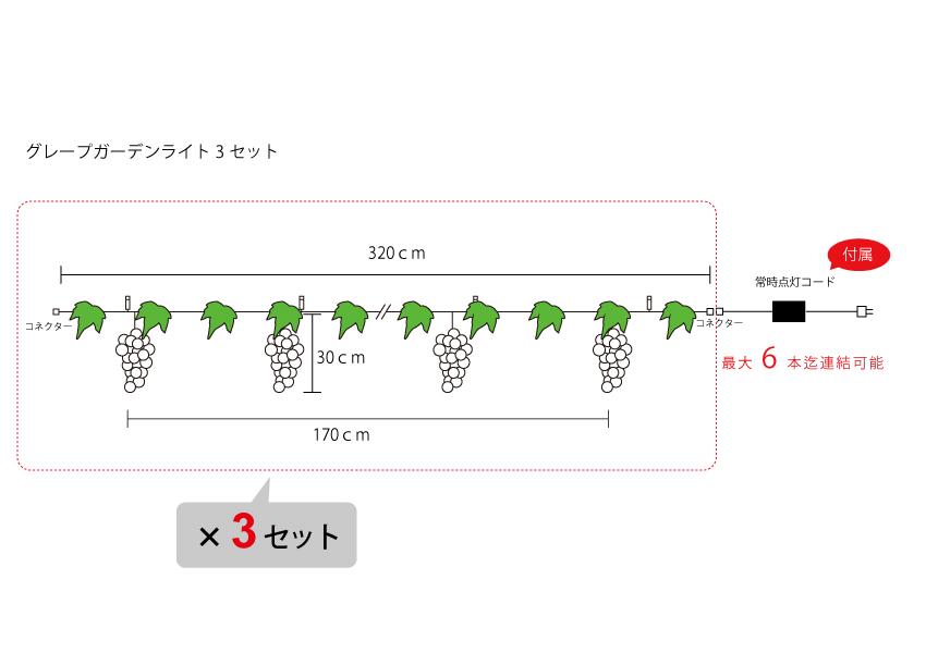 イルミネーショングレープモチーフ 3個セット 設計図