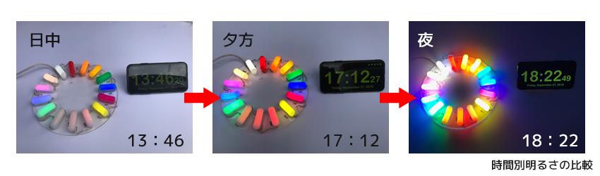 LEDネオン看板の時間別明るさ比較