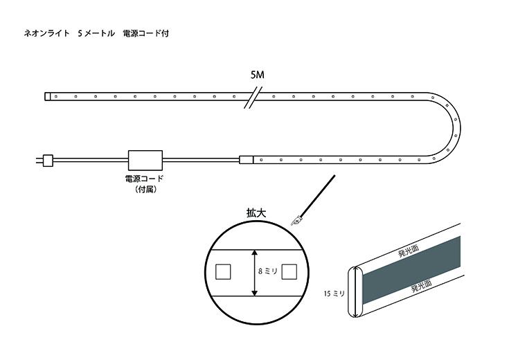 イルミネーションナチューブライト ネオンライト 5メートル 両面発光タイプ 設計図