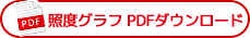 pdf 照度グラフダウンロード
