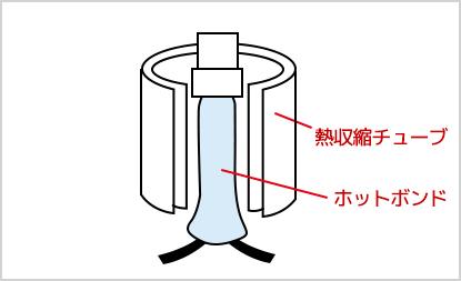 防水対策 二重の熱収縮チューブ
