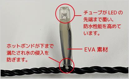 耐久性に優れたEVA素材
