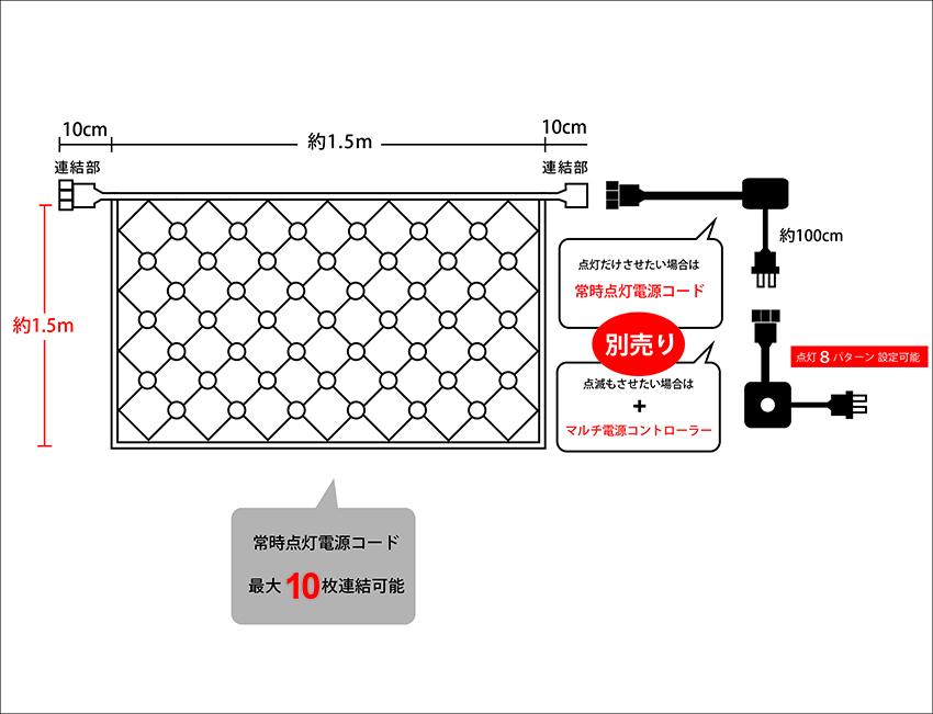 イルミネーションネットライトSK 設計図