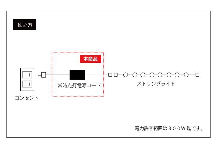LEDイルミネーション SKモデル 常時点灯電源コード 使い方