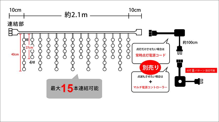 イルミネーションつららHV 150球設計図