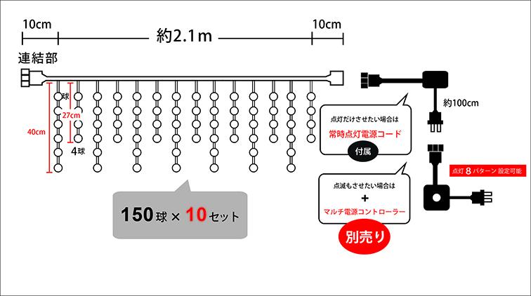 イルミネーションつららSK 1500球設計図