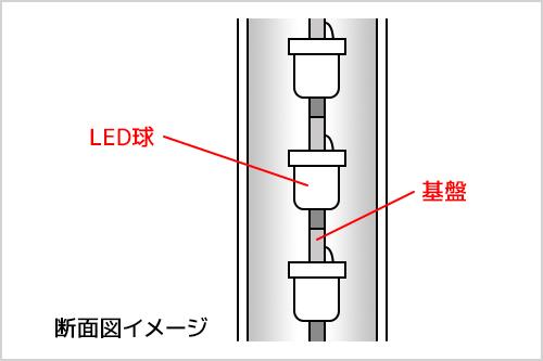 接続端子は2芯タイプ