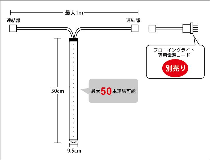 イルミネーション フローイングライト 設計図