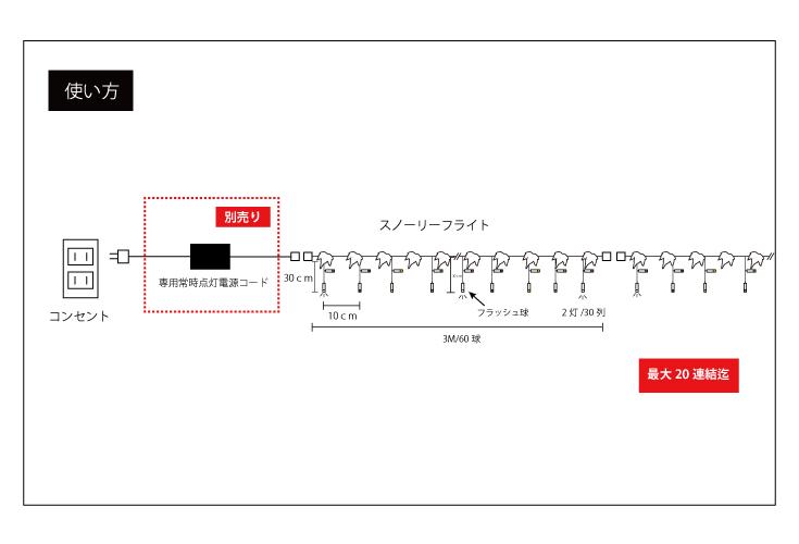 スノーリーフライト 設計図