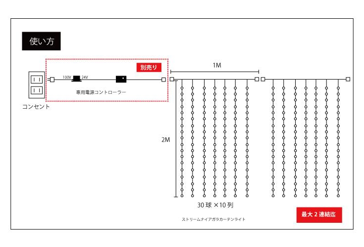 イルミネーションナイアガラHV 468球設計図