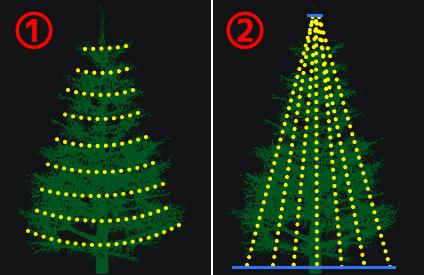 LEDストリングライトの使い方飾り方 イラスト1