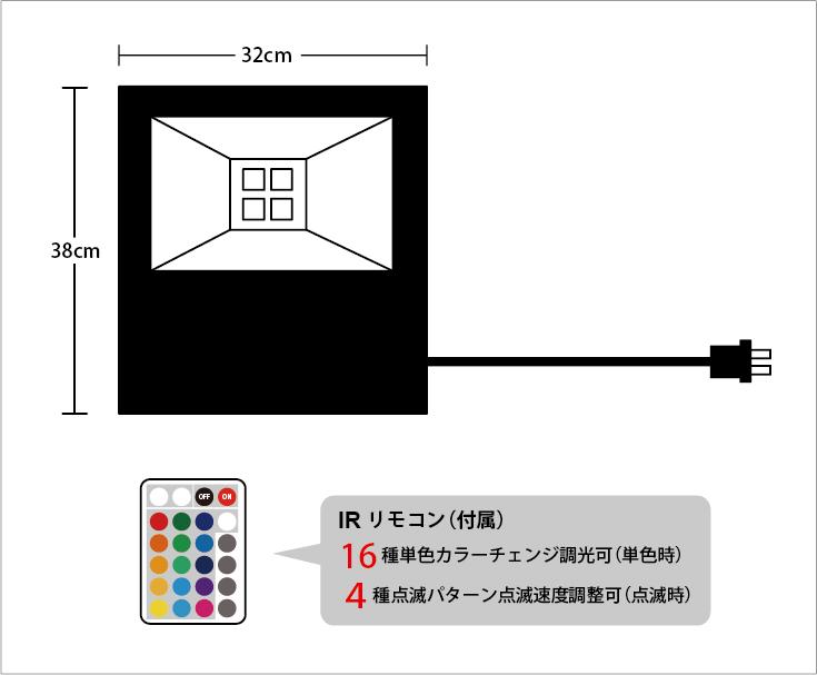 LED投光器 200W フルカラー 設計図