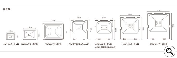 LED投光器のサイズ比較表